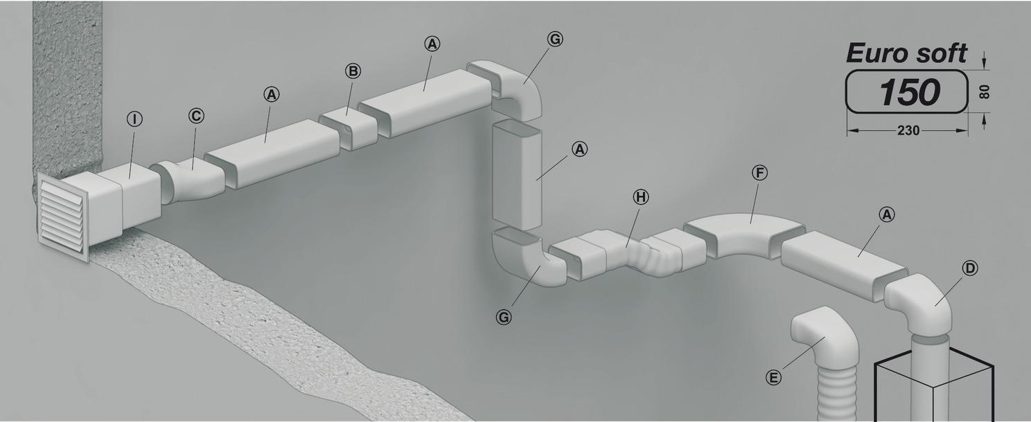 Mauerkasten Zu- Und Abluft Für Dunstabzugshaube 2021